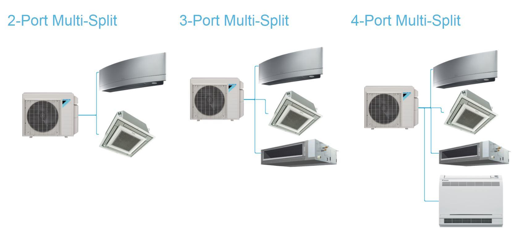 Multi Zone - Vinje's Sheet Metal & DIY Heating